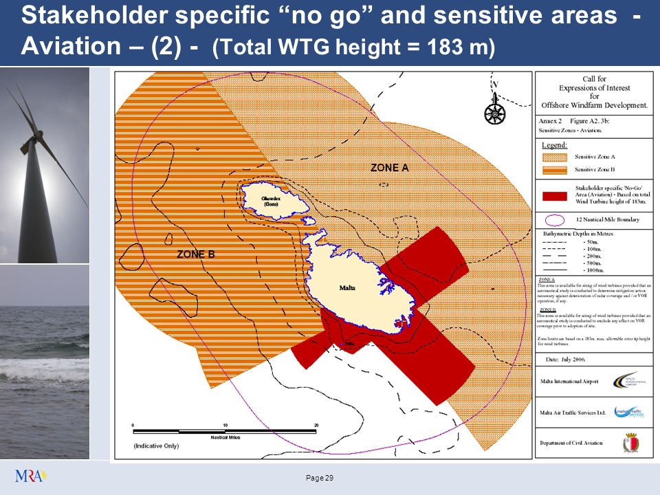 Page 28 Stakeholder specific no go and sensitive areas - Aviation – (1) – (Total WTG height = 144 m)