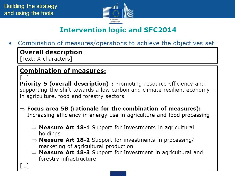 Intervention logic and SFC2014 Combination of measures/operations to achieve the objectives set 14 Building the strategy and using the tools Overall d