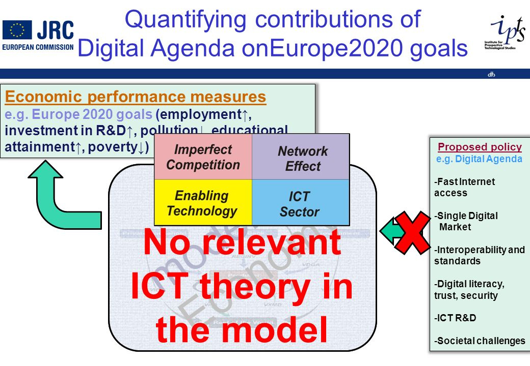 15 Integrate new theory into CGE Add new data (BB penetration, ICT capital, HRST,...) Add new equations (new theory) which link, e.g.