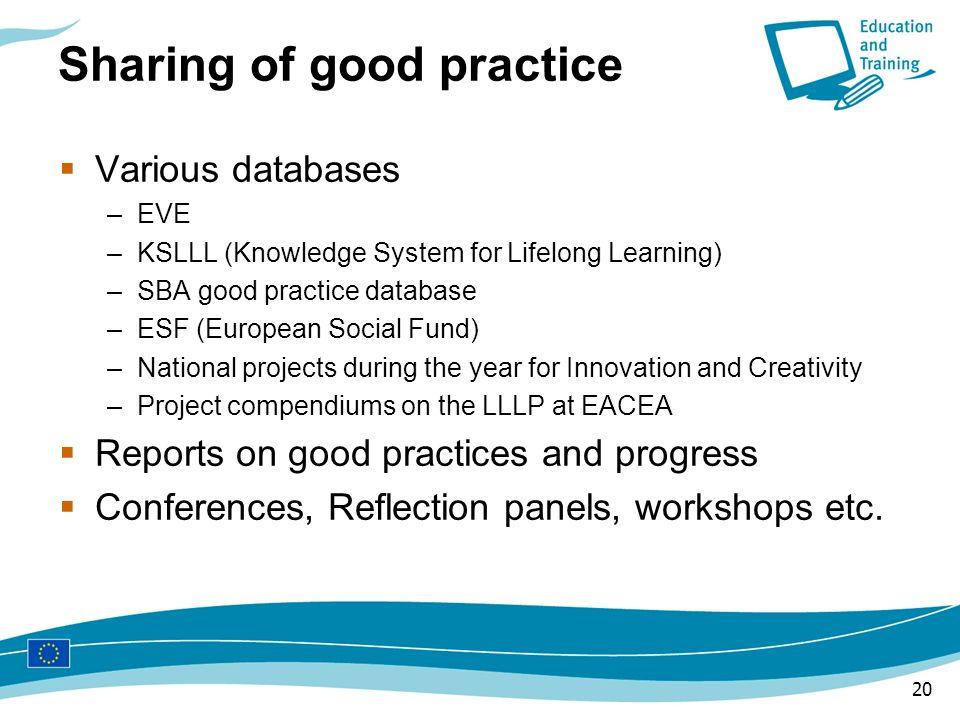 20 Sharing of good practice Various databases –EVE –KSLLL (Knowledge System for Lifelong Learning) –SBA good practice database –ESF (European Social F