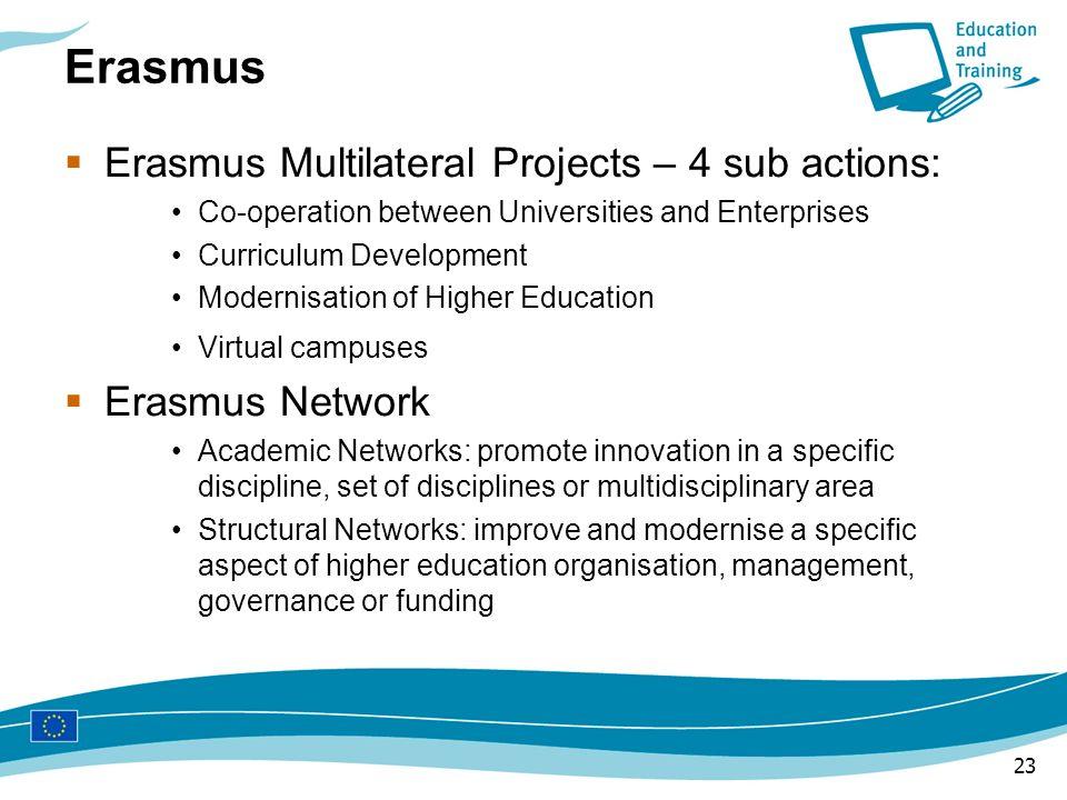 23 Erasmus Erasmus Multilateral Projects – 4 sub actions: Co-operation between Universities and Enterprises Curriculum Development Modernisation of Hi