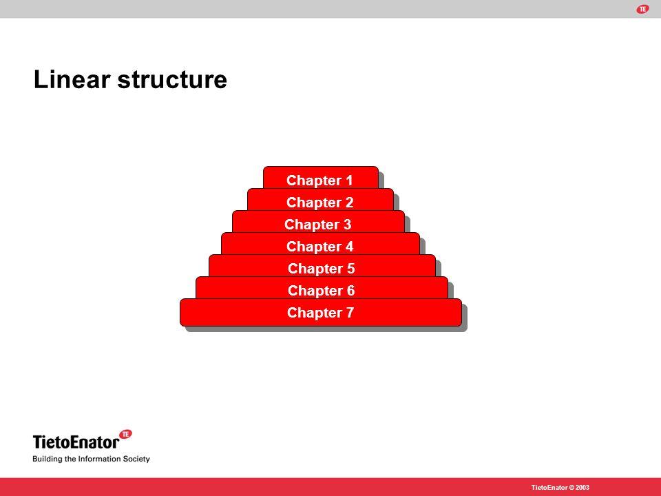 Linear structure Chapter 1 Chapter 2 Chapter 3 Chapter 4 Chapter 5 Chapter 6 Chapter 7