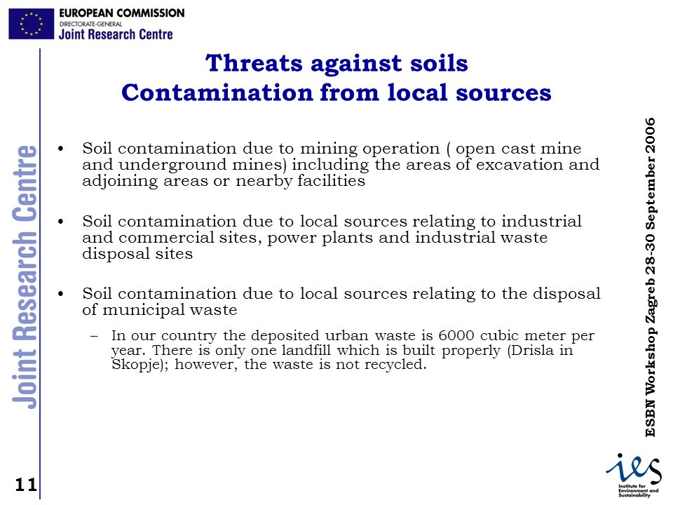11 ESBN Workshop Zagreb 28-30 September 2006 Threats against soils Contamination from local sources Soil contamination due to mining operation ( open
