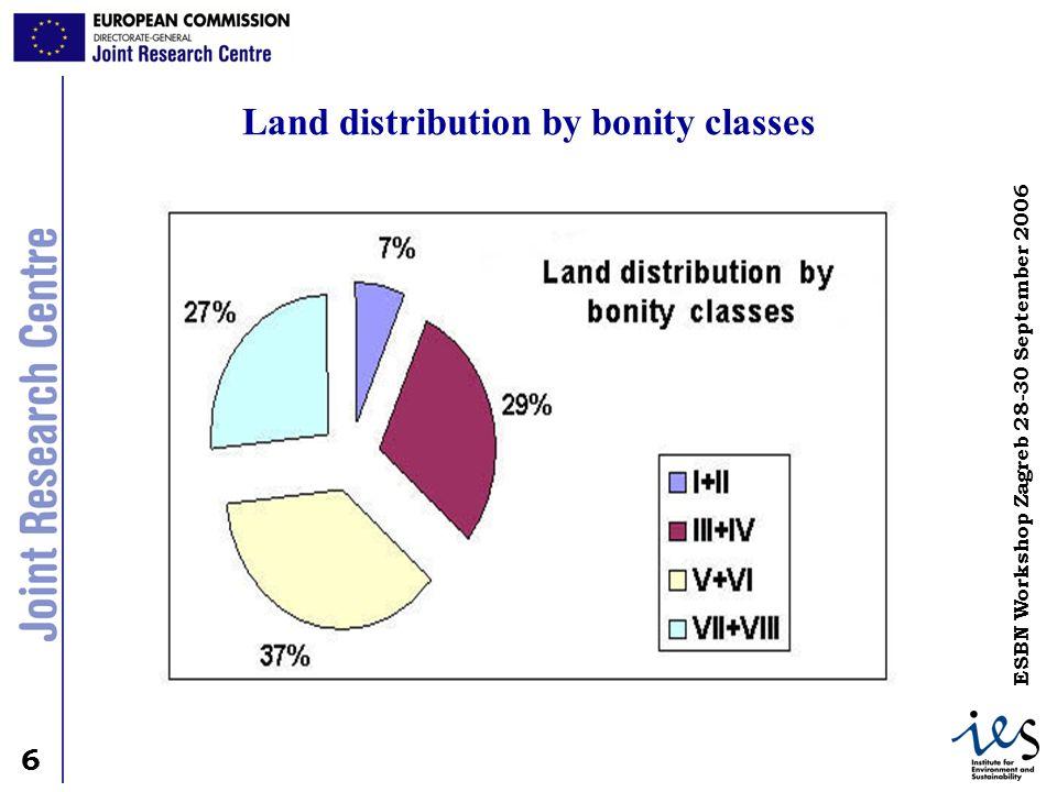 6 6 ESBN Workshop Zagreb 28-30 September 2006 Land distribution by bonity classes