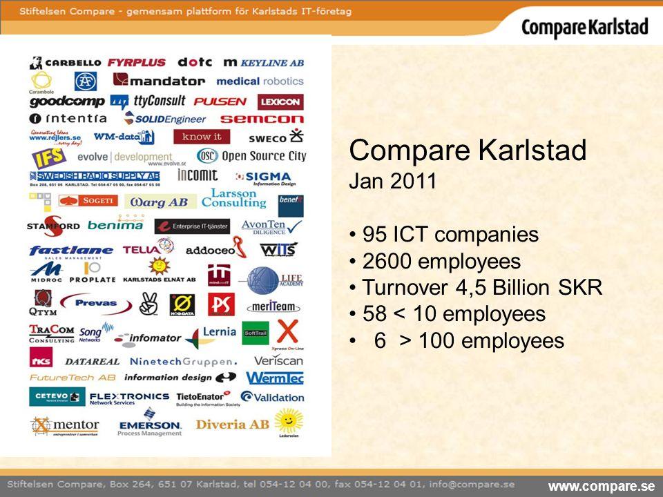Compare Infrastructure 11 companies Projekt Management.