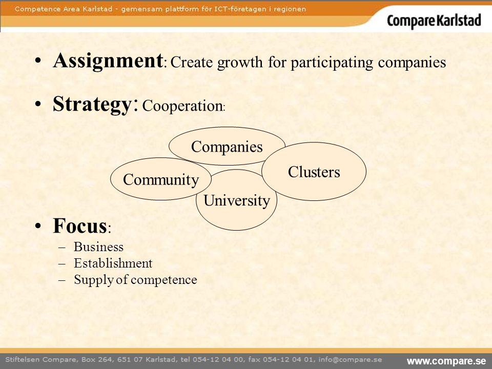 Strategic kompetence supply
