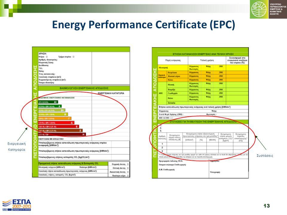 13 Energy Performance Certificate (EPC) Ενεργειακή Κατηγορία Συστάσεις