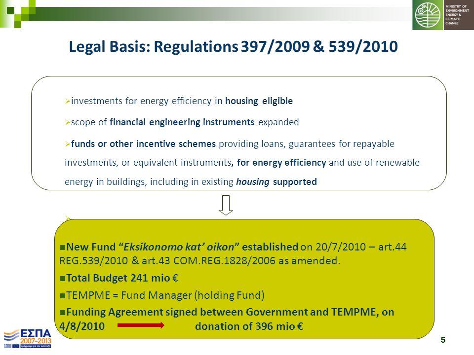 5 New Fund Eksikonomo kat oikon established on 20/7/2010 – art.44 REG.539/2010 & art.43 COM.REG.1828/2006 as amended.