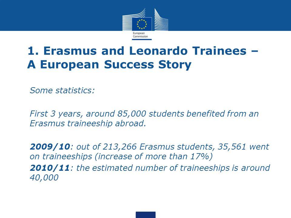 1. Erasmus and Leonardo Trainees – A European Success Story Some statistics: First 3 years, around 85,000 students benefited from an Erasmus traineesh