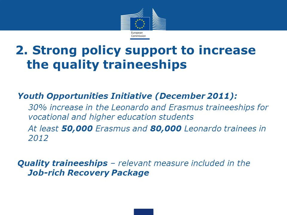 2. Strong policy support to increase the quality traineeships Youth Opportunities Initiative (December 2011): 30% increase in the Leonardo and Erasmus