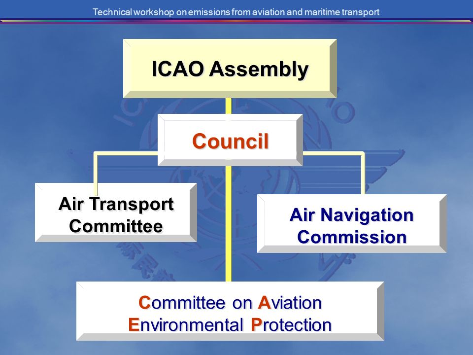 Technical workshop on emissions from aviation and maritime transport Air Transport Committee Air Transport Committee ICAO Assembly Council Air Navigat