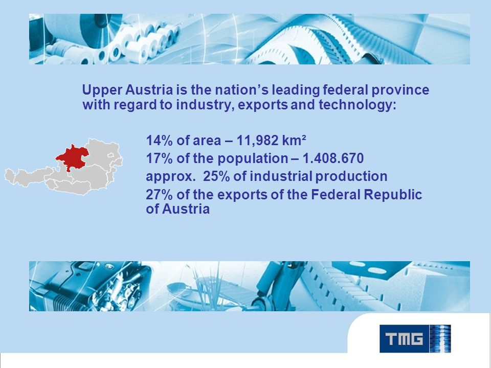Upper Austria is the nations leading federal province with regard to industry, exports and technology: 14% of area – 11,982 km² 17% of the population – 1.408.670 approx.