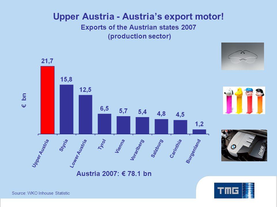 Upper Austria - Austrias export motor.