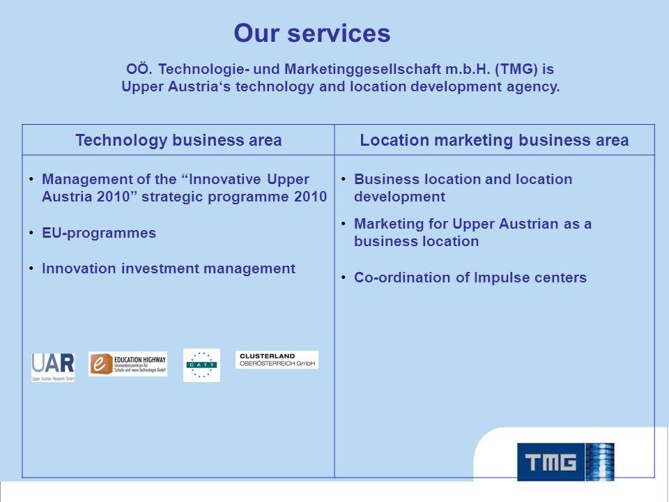 Our services OÖ. Technologie- und Marketinggesellschaft m.b.H. (TMG) is Upper Austrias technology and location development agency. Technology business
