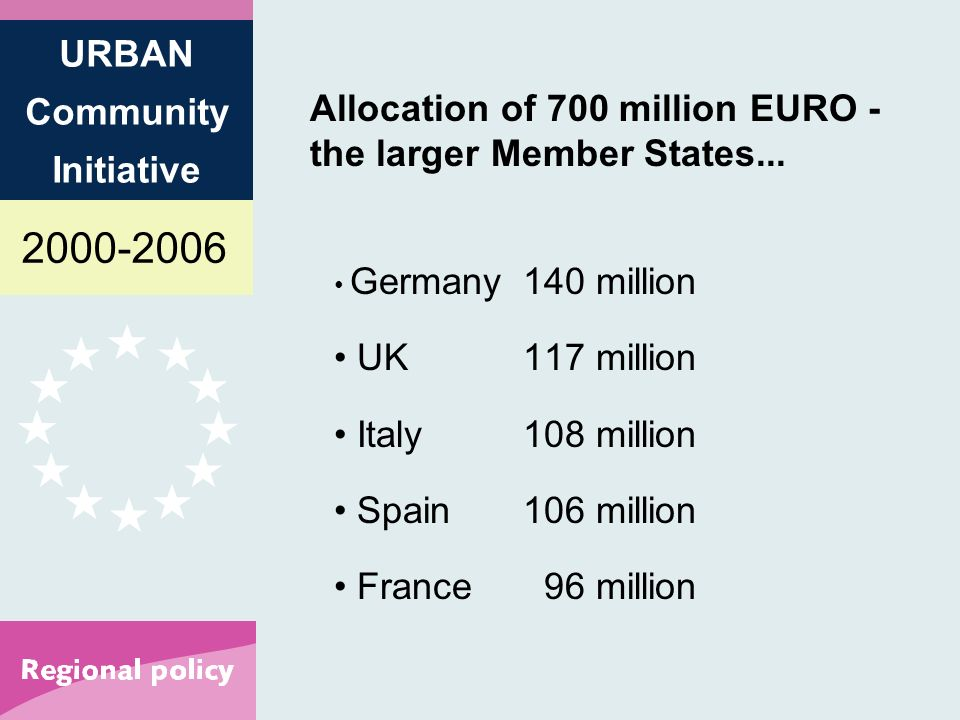 2000-2006 URBAN Community Initiative Allocation of 700 million EURO - the larger Member States...