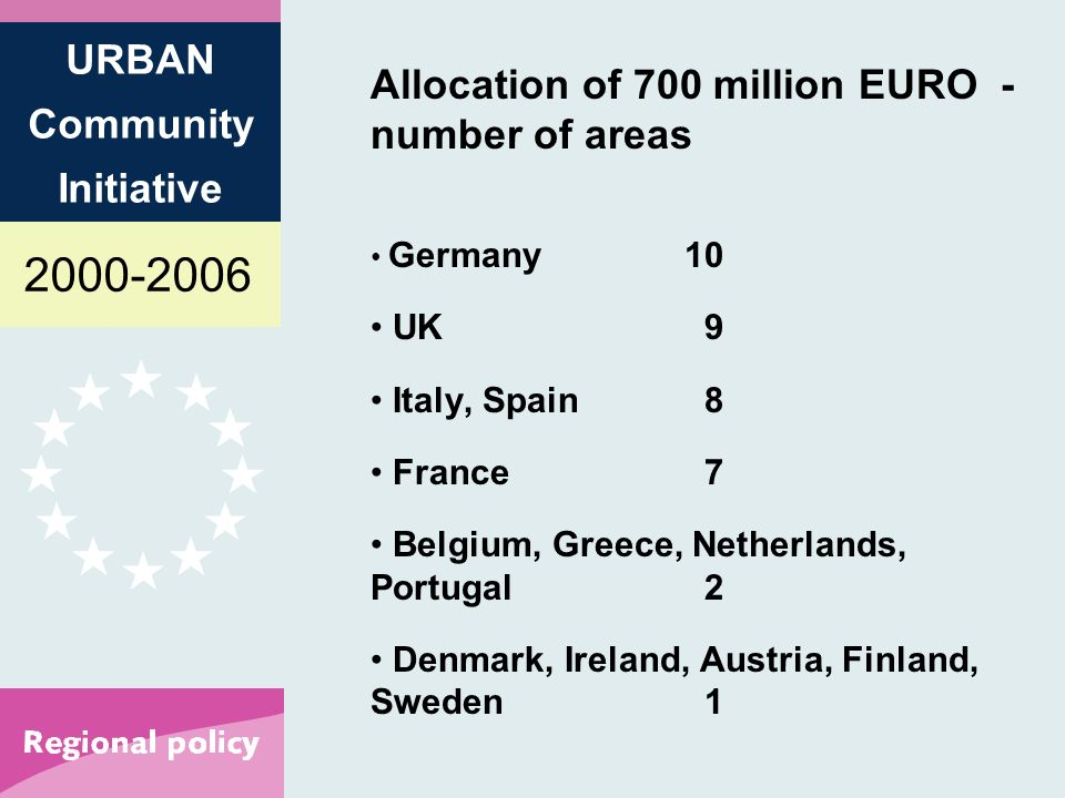 2000-2006 URBAN Community Initiative Allocation of 700 million EURO - number of areas Germany 10 UK 9 Italy, Spain 8 France 7 Belgium, Greece, Netherlands, Portugal 2 Denmark, Ireland, Austria, Finland, Sweden 1