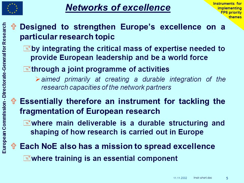 11.11.2002 European Commission - Directorate-General for Research Instr.short.doc 5 Instruments for implementing FP6 priority themes Networks of excellence UDesigned to strengthen Europes excellence on a particular research topic +by integrating the critical mass of expertise needed to provide European leadership and be a world force +through a joint programme of activities aimed primarily at creating a durable integration of the research capacities of the network partners UEssentially therefore an instrument for tackling the fragmentation of European research +where main deliverable is a durable structuring and shaping of how research is carried out in Europe UEach NoE also has a mission to spread excellence +where training is an essential component