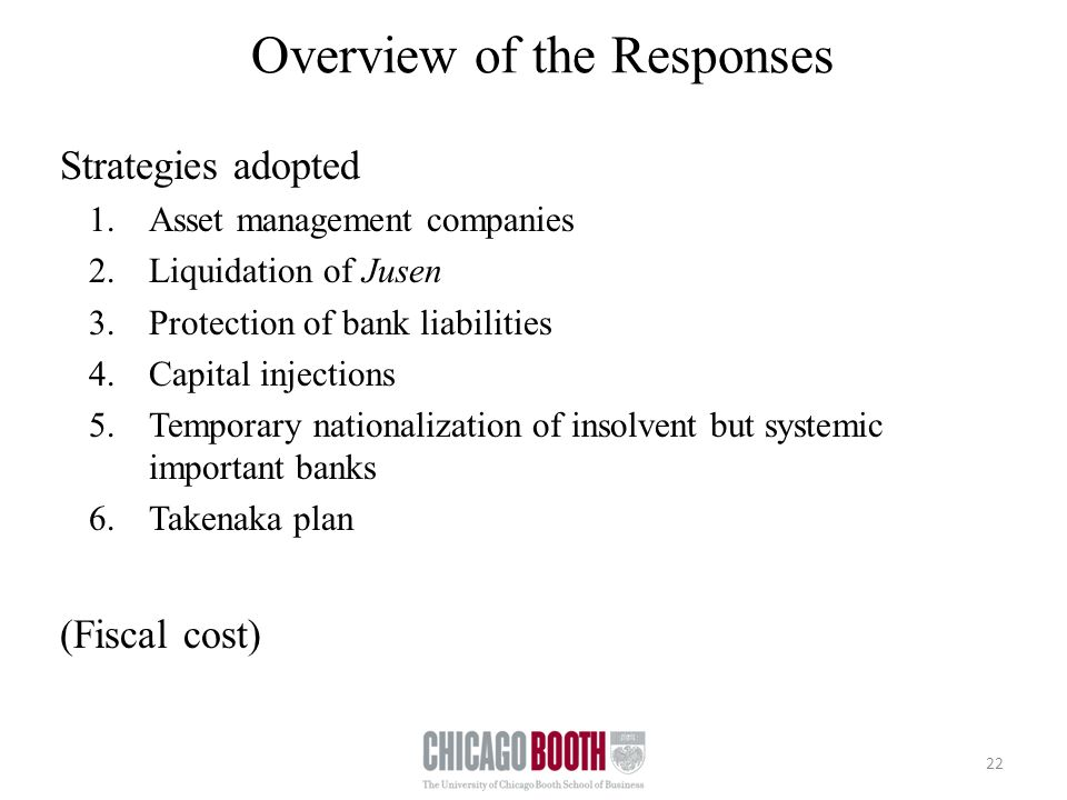 Overview of the Responses Strategies adopted 1.Asset management companies 2.Liquidation of Jusen 3.Protection of bank liabilities 4.Capital injections 5.Temporary nationalization of insolvent but systemic important banks 6.Takenaka plan (Fiscal cost) 22