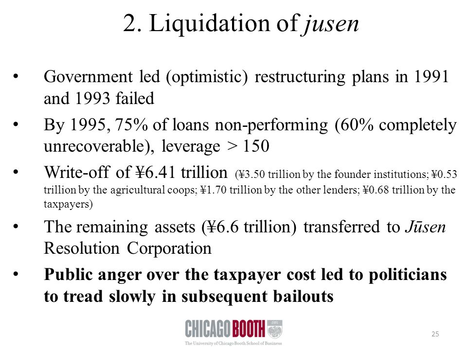 25 2. Liquidation of jusen Government led (optimistic) restructuring plans in 1991 and 1993 failed By 1995, 75% of loans non-performing (60% completel