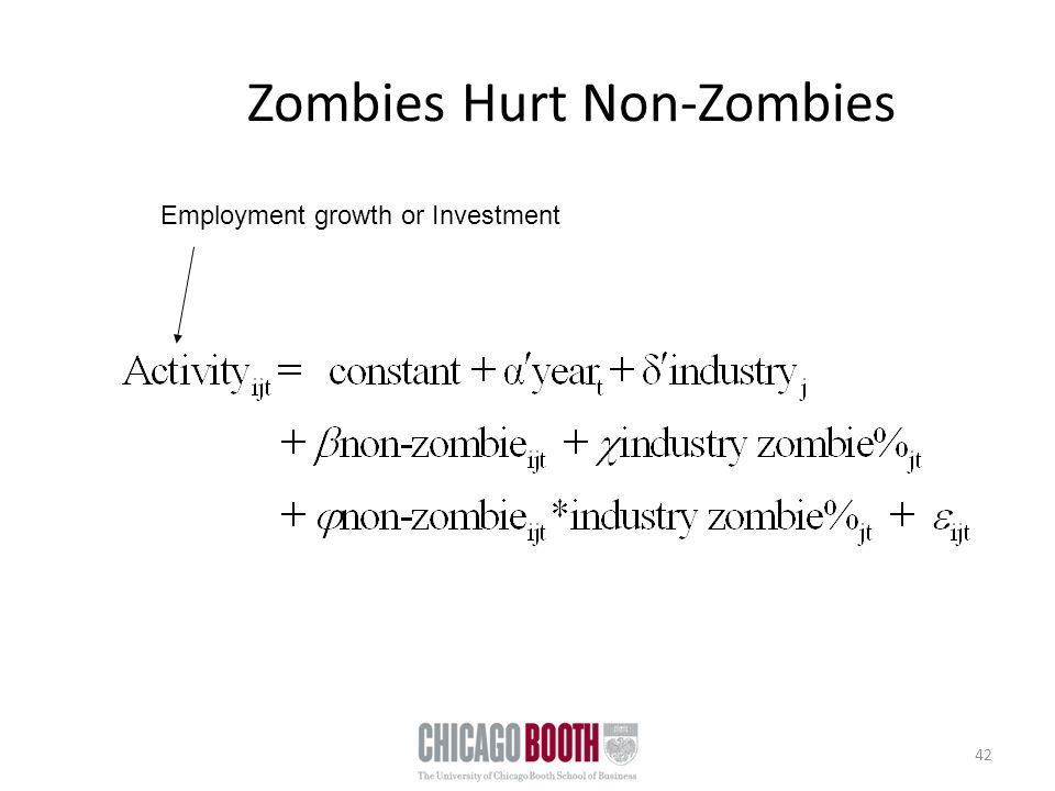 42 Zombies Hurt Non-Zombies Employment growth or Investment