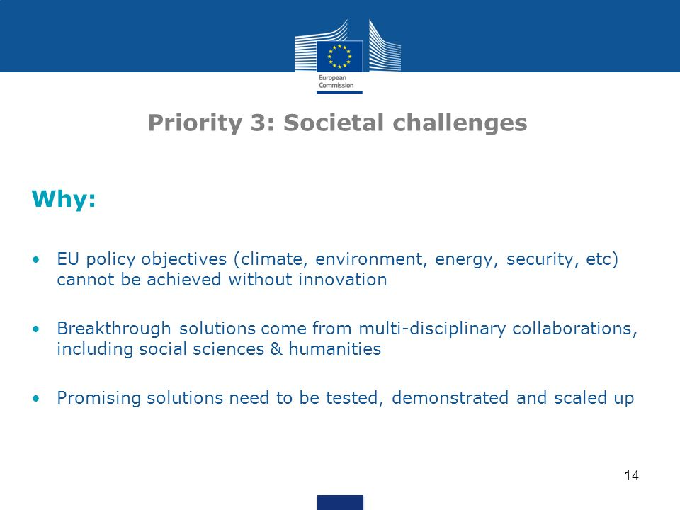 14 Priority 3: Societal challenges Why: EU policy objectives (climate, environment, energy, security, etc) cannot be achieved without innovation Breakthrough solutions come from multi-disciplinary collaborations, including social sciences & humanities Promising solutions need to be tested, demonstrated and scaled up