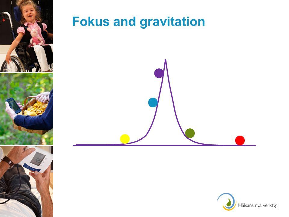 Fokus and gravitation