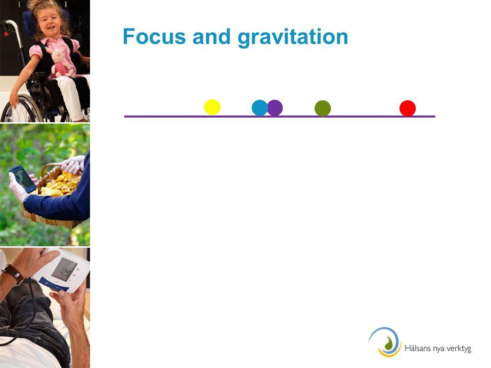 Focus and gravitation