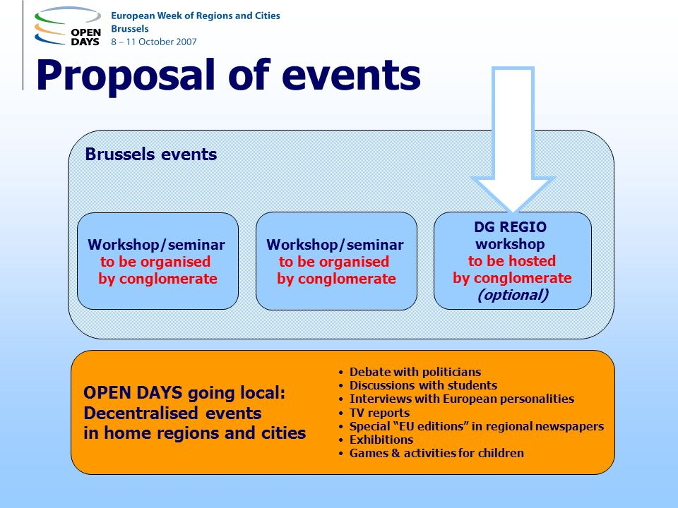 Proposal of events Brussels events Workshop/seminar to be organised by conglomerate DG REGIO workshop to be hosted by conglomerate (optional) Workshop/seminar to be organised by conglomerate OPEN DAYS going local: Decentralised events in home regions and cities Debate with politicians Discussions with students Interviews with European personalities TV reports Special EU editions in regional newspapers Exhibitions Games & activities for children