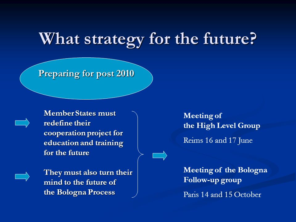 What strategy for the future.