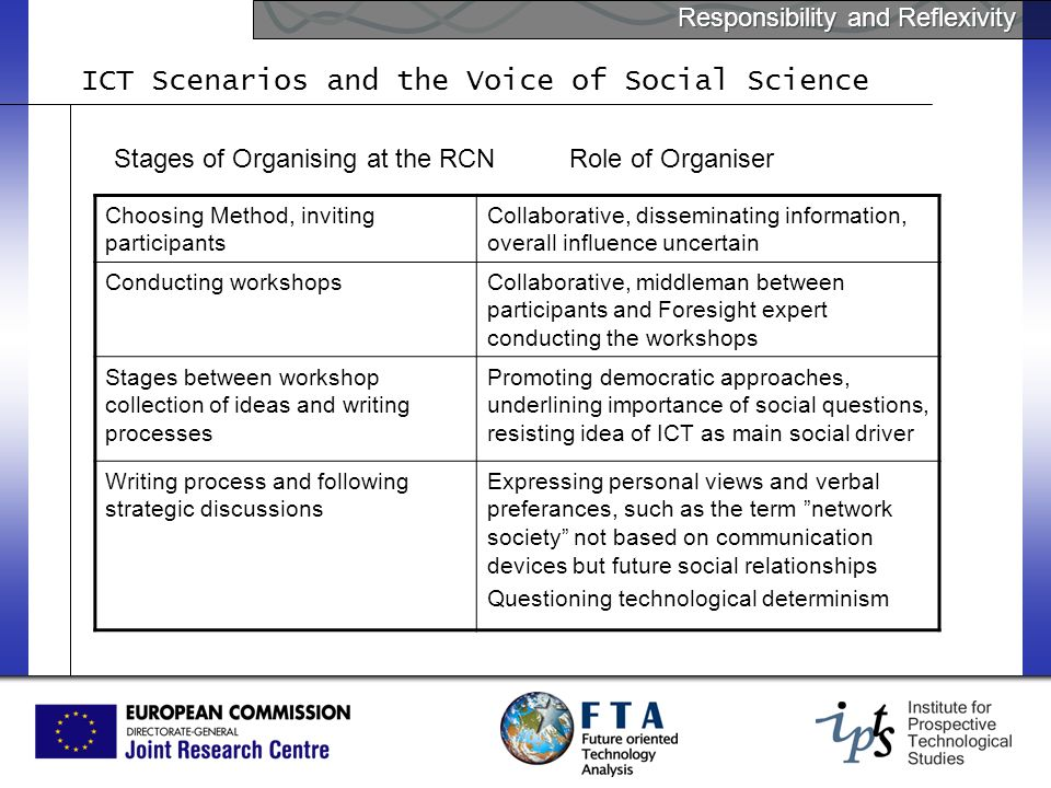 Responsibility and Reflexivity ICT Scenarios and the Voice of Social Science Stages of Organising at the RCN Role of Organiser Choosing Method, inviting participants Collaborative, disseminating information, overall influence uncertain Conducting workshopsCollaborative, middleman between participants and Foresight expert conducting the workshops Stages between workshop collection of ideas and writing processes Promoting democratic approaches, underlining importance of social questions, resisting idea of ICT as main social driver Writing process and following strategic discussions Expressing personal views and verbal preferances, such as the term network society not based on communication devices but future social relationships Questioning technological determinism