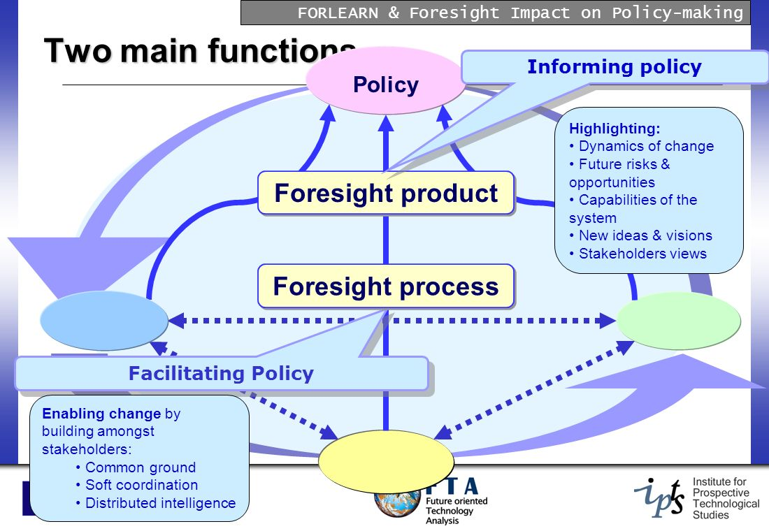 FORLEARN & Foresight Impact on Policy-making Two main functions Policy Foresight product Informing policy Facilitating Policy Highlighting: Dynamics of change Future risks & opportunities Capabilities of the system New ideas & visions Stakeholders views Enabling change by building amongst stakeholders: Common ground Soft coordination Distributed intelligence Foresight process