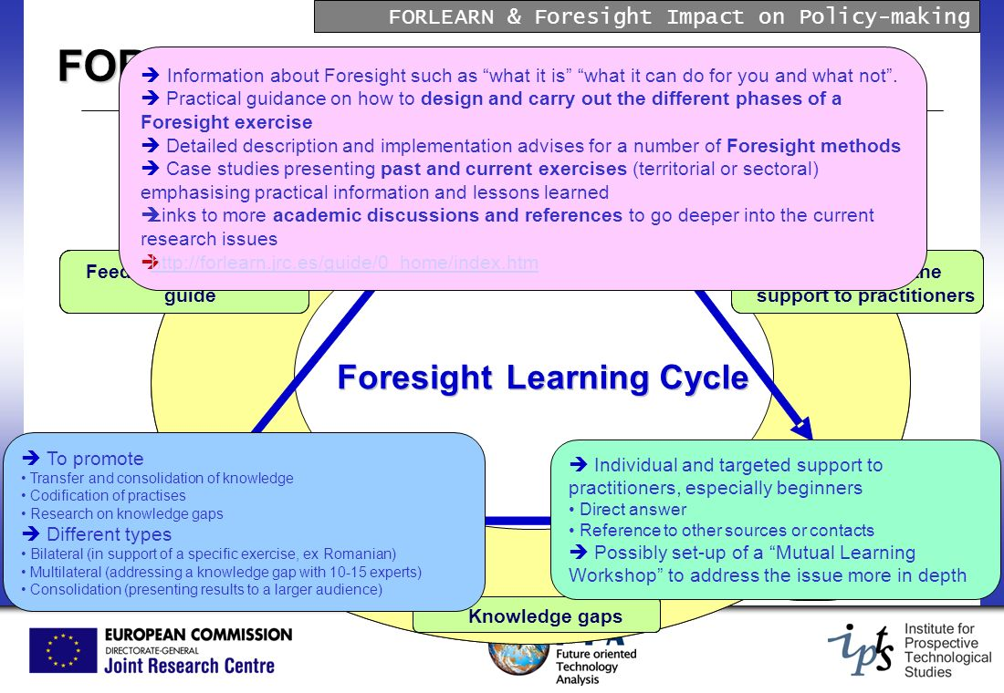 FORLEARN & Foresight Impact on Policy-making FOR-LEARN Learning Cycle Foresight Learning Cycle WP1 Online Foresight guide WP1 Online Foresight guide WP2 Online Query WP2 Online Query WP3 Mutual Learning Workshop WP3 Mutual Learning Workshop Expertise for the support to practitioners Knowledge gaps Feedback to update the guide Foresight Learning Cycle WP1 Online Foresight guide WP1 Online Foresight guide WP2 Online Query WP2 Online Query WP3 Mutual Learning Workshop WP3 Mutual Learning Workshop Expertise for the support to practitioners Knowledge gaps Feedback to update the guide Information about Foresight such as what it is what it can do for you and what not.