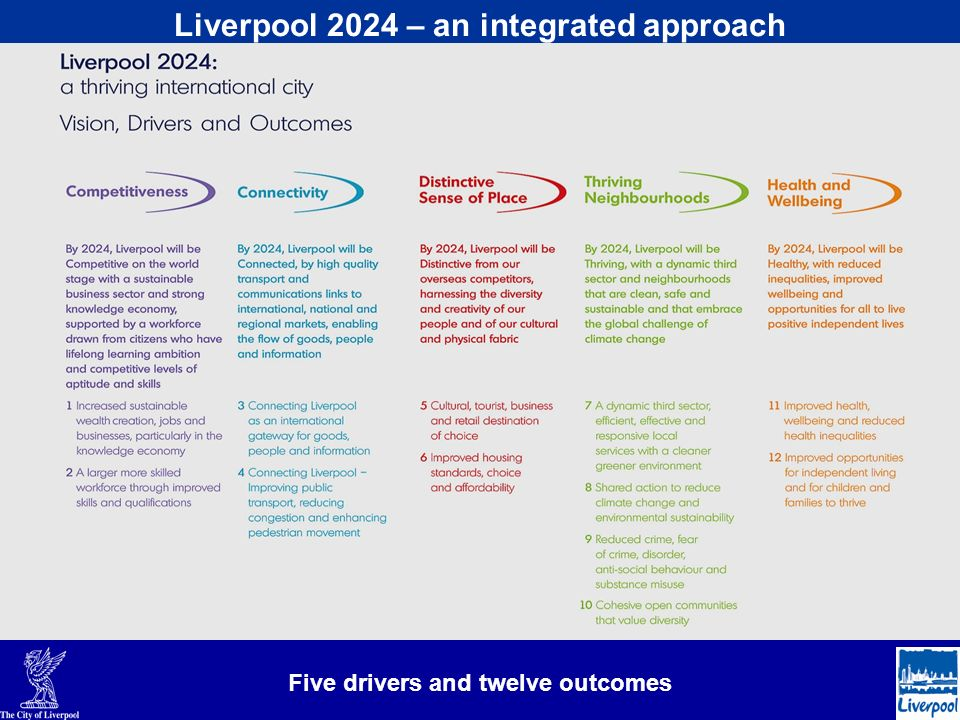 Liverpool 2024 – an integrated approach Five drivers and twelve outcomes