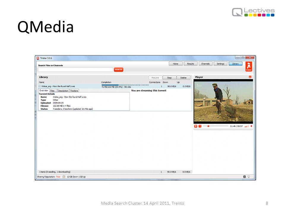 Timeline Media Search Cluster. 14 April 2011, Trento9