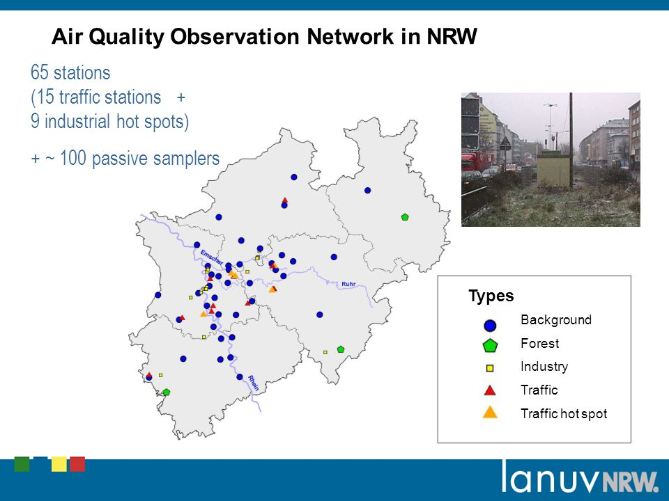 Air Quality Observation Network in NRW 65 stations (15 traffic stations + 9 industrial hot spots) + ~ 100 passive samplers Types Background Forest Industry Traffic Traffic hot spot