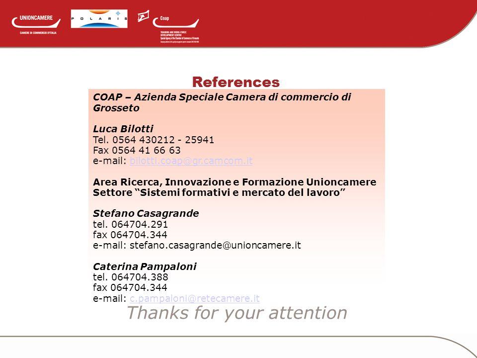 References COAP – Azienda Speciale Camera di commercio di Grosseto Luca Bilotti Tel.