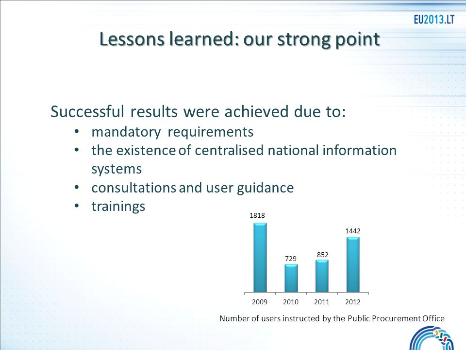 Lessons learned: our strong point Successful results were achieved due to: mandatory requirements the existence of centralised national information sy