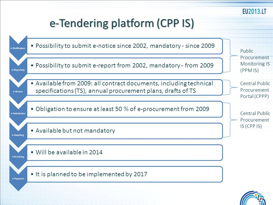 e-Tendering platform (CPP IS) e-Notification Possibility to submit e-notice since 2002, mandatory - since 2009 e-Reporting Possibility to submit e-rep