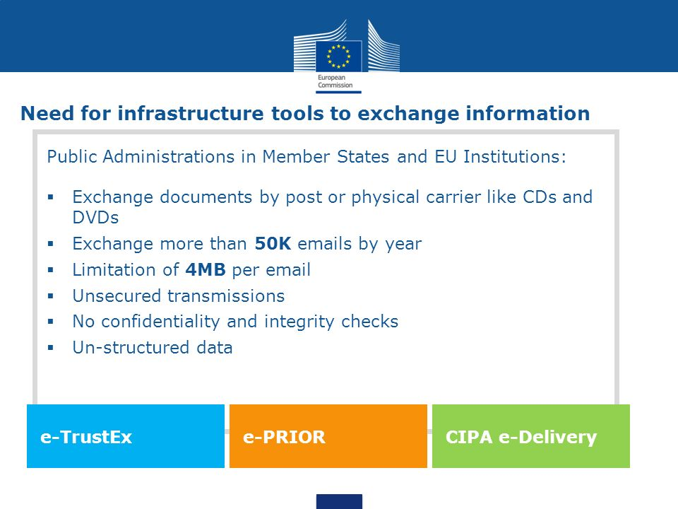 Need for infrastructure tools to exchange information Public Administrations in Member States and EU Institutions: Exchange documents by post or physical carrier like CDs and DVDs Exchange more than 50K emails by year Limitation of 4MB per email Unsecured transmissions No confidentiality and integrity checks Un-structured data e-TrustExe-PRIORCIPA e-Delivery