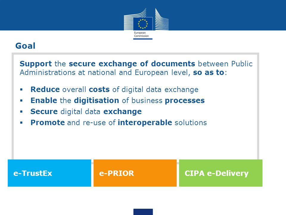 Goal Support the secure exchange of documents between Public Administrations at national and European level, so as to: Reduce overall costs of digital data exchange Enable the digitisation of business processes Secure digital data exchange Promote and re-use of interoperable solutions e-TrustExe-PRIORCIPA e-Delivery