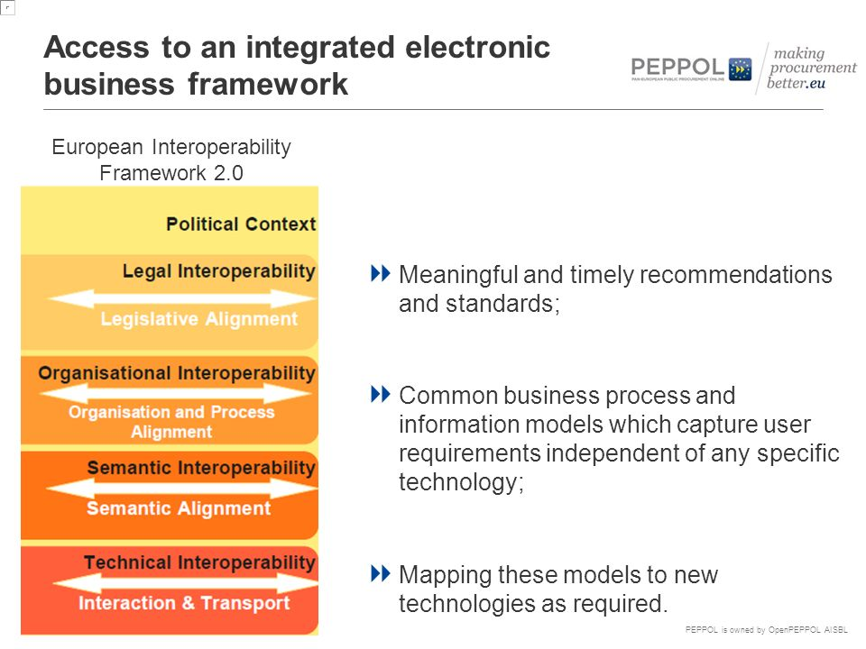 PEPPOL is owned by OpenPEPPOL AISBL Access to an integrated electronic business framework European Interoperability Framework 2.0 Meaningful and timely recommendations and standards; Common business process and information models which capture user requirements independent of any specific technology; Mapping these models to new technologies as required.