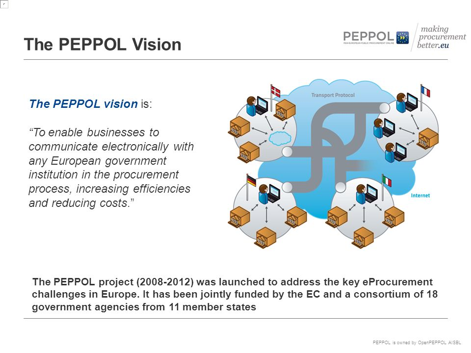 PEPPOL is owned by OpenPEPPOL AISBL PEPPOL Components: focus on the critical phases PEPPOL Pre-award focus: eAttestation (VCD), eCatalogues, eSignature validation, potential use of PEPPOL Transport Infrastructure PEPPOL Post-award focus: eCatalogues, eOrdering, eInvoicing and Transport Infrastructure.