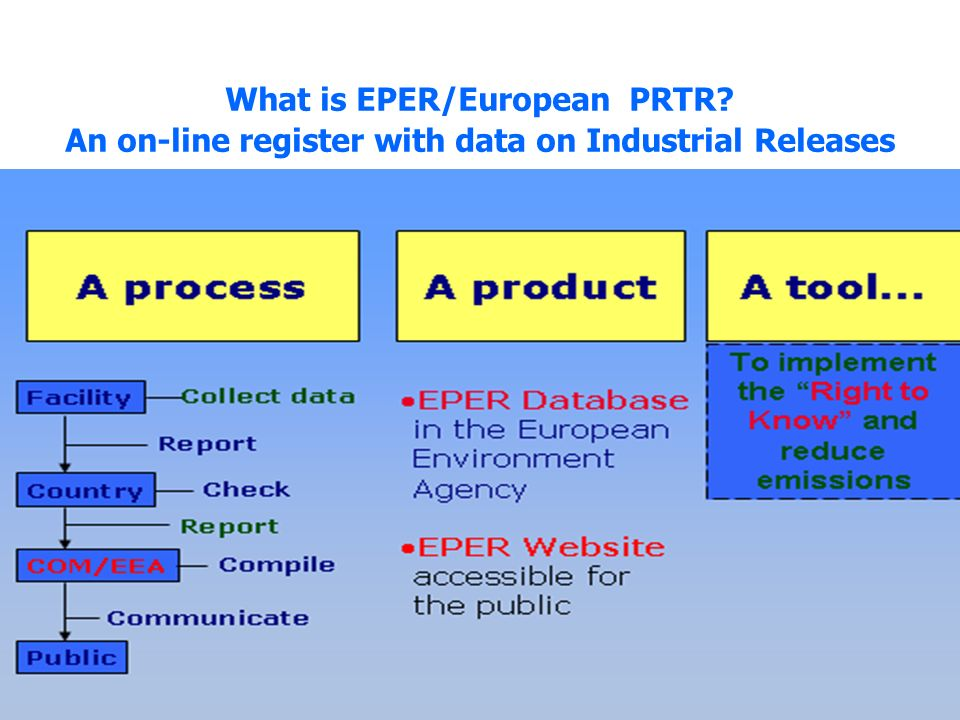 What is EPER/European PRTR? An on-line register with data on Industrial Releases