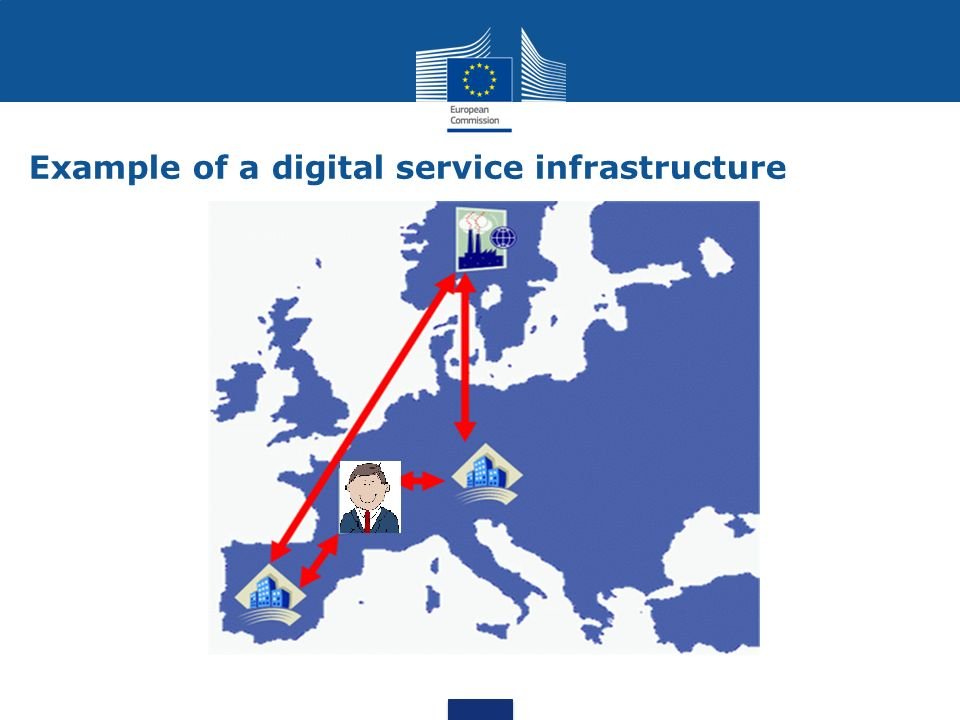They provide the bridges between Member States Two levels of support: core service platforms generic services Focus on few projects of common interest Digital Service Infrastructures