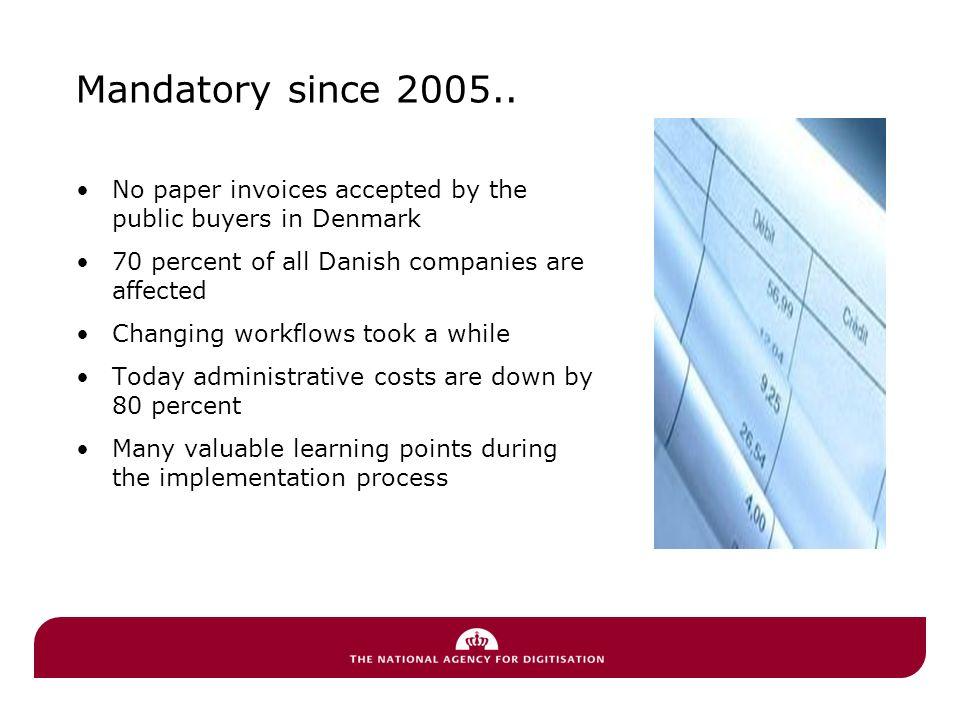 Mandatory since 2005..