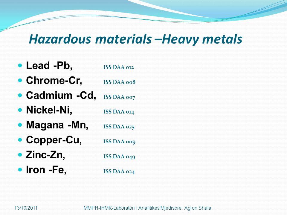 Hazardous materials –Heavy metals Lead -Pb, ISS DAA 012 Chrome-Cr, ISS DAA 008 Cadmium -Cd, ISS DAA 007 Nickel-Ni, ISS DAA 014 Magana -Mn, ISS DAA 025