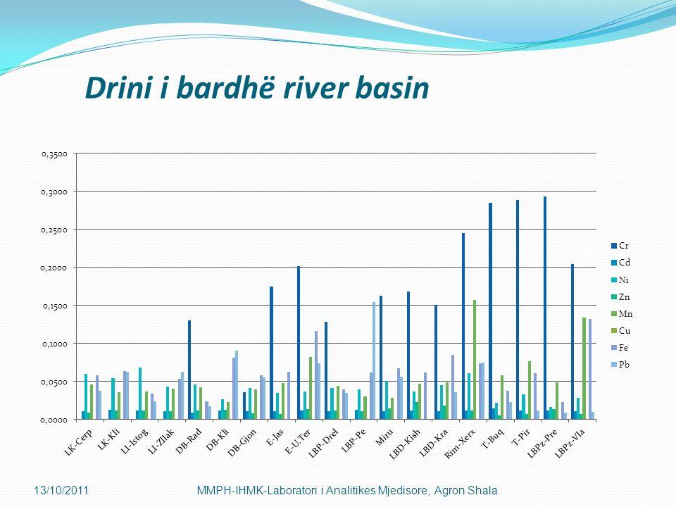 Drini i bardhë river basin 13/10/2011MMPH-IHMK-Laboratori i Analitikes Mjedisore, Agron Shala