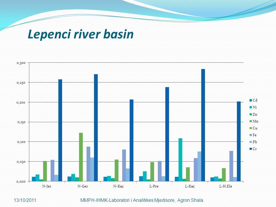 Lepenci river basin 13/10/2011MMPH-IHMK-Laboratori i Analitikes Mjedisore, Agron Shala