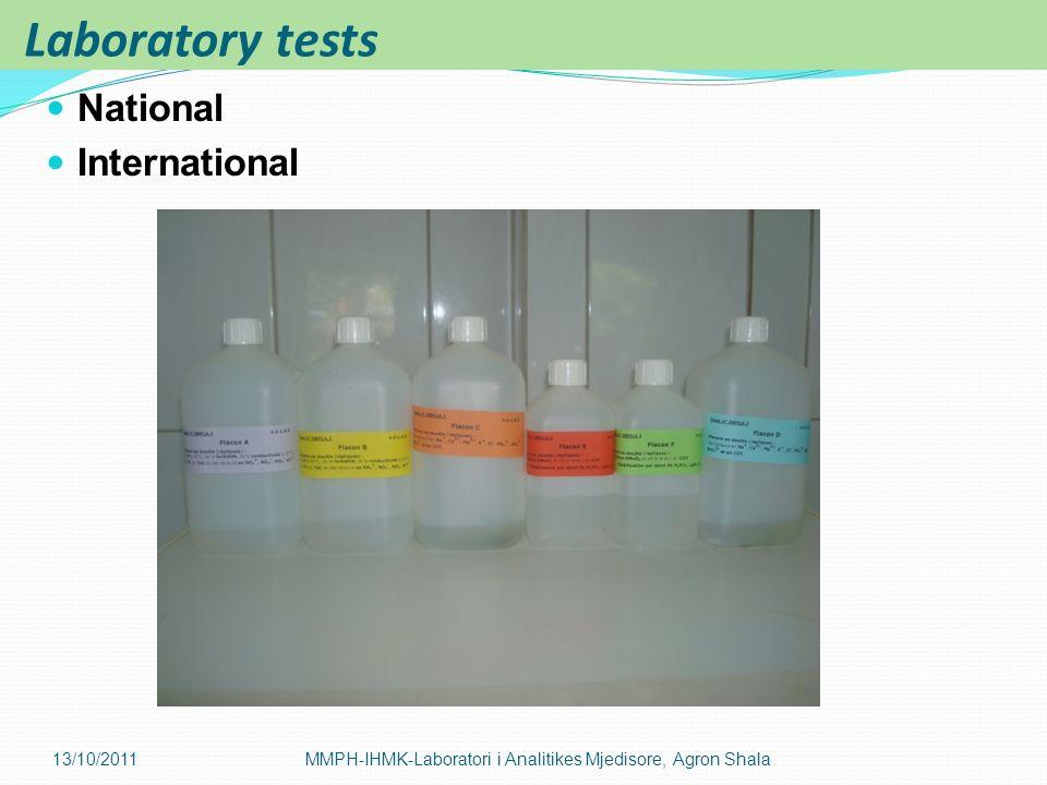 Laboratory tests National International 13/10/2011MMPH-IHMK-Laboratori i Analitikes Mjedisore, Agron Shala