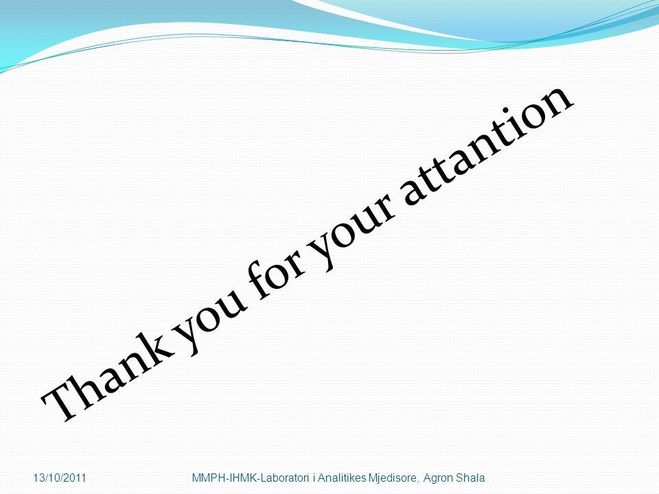 Thank you for your attantion 13/10/2011MMPH-IHMK-Laboratori i Analitikes Mjedisore, Agron Shala